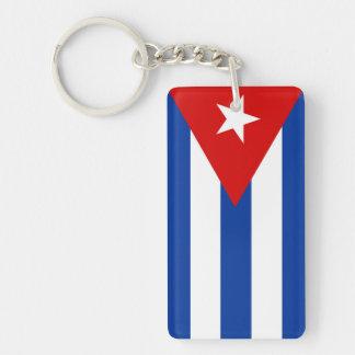 cuba country flag nation symbol key ring