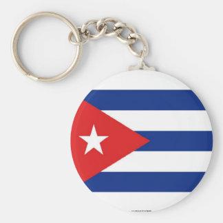 Cuba Cuban flag keychain