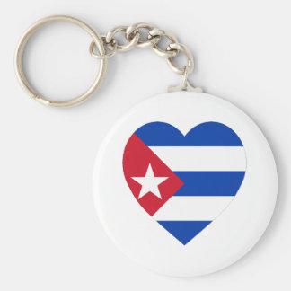 Cuba Flag Heart Key Ring
