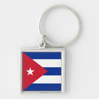 Cuba Flag Keychain