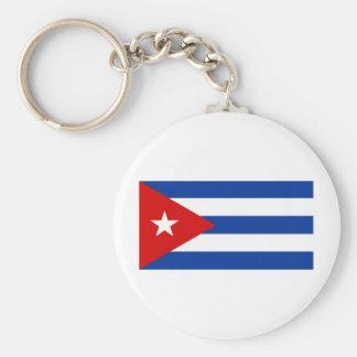 Cuba Key Ring