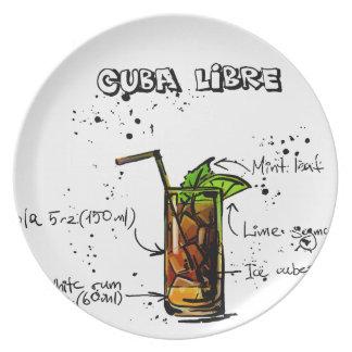 Cuba Libre Cocktail Plate