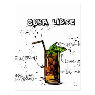 Cuba Libre Cocktail Postcard