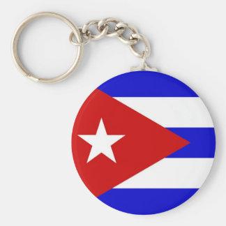 Cuban Flag Key Ring
