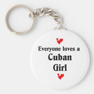 Cuban Girl Keychains