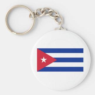 Cuban pride keychains