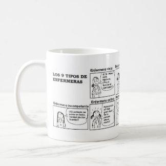 Cup of types of nurses basic white mug