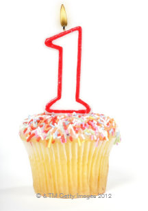 Cupcake With A Numbered Birthday Candle 10 Key Ring