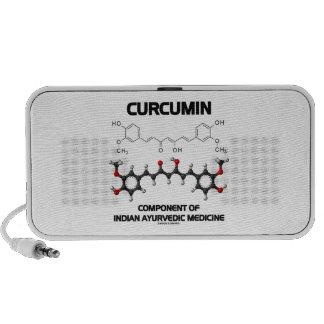 Curcumin Component Of Indian Ayurvedic Medicine Travelling Speakers