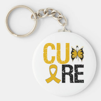 Cure Appendix Cancer Basic Round Button Key Ring