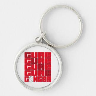 CURE Bone Cancer Collage Keychain