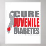 Cure Juvenile Diabetes Posters