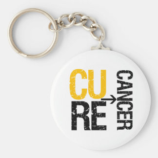 Cure Neuroblastoma Basic Round Button Key Ring