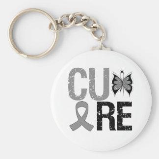 Cure Parkinson's Disease Key Chain