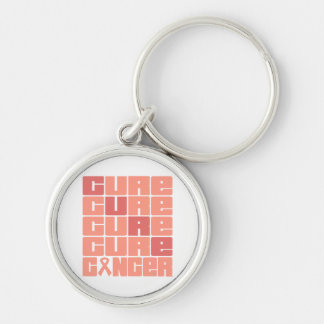 CURE Uterine Cancer Collage Key Chain