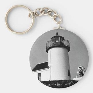 Curtis Island Lighthouse Key Chain