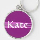 Custom Kate