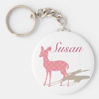 "Custom Keychain ""Pink Bambi"""