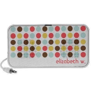 Custom name modern polka dot colorful pattern iPod speakers