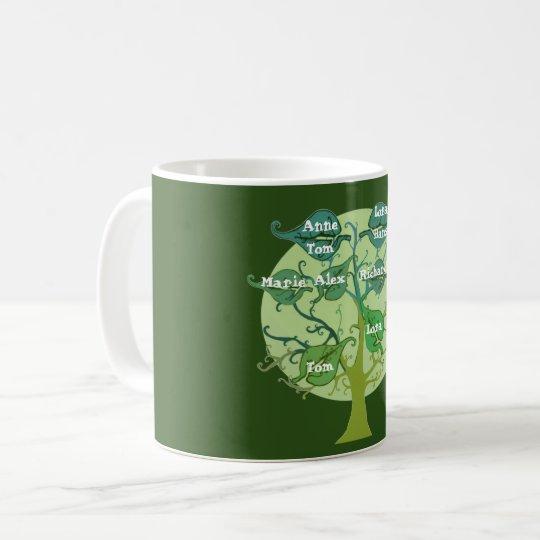 Custom Personalised Family Tree Mug
