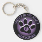 Custom Pet Memorial with Changeable Colours Key Ring