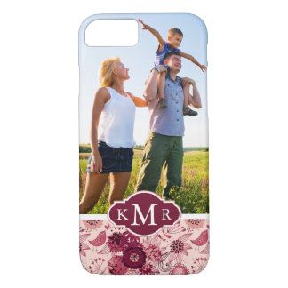 Custom Photo & Monogram Floral pattern with birds iPhone 8/7 Case