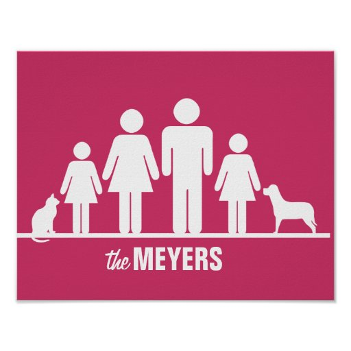 Customise a Family of Four Poster
