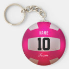 Customise Volleyball Bright Pink Key Ring