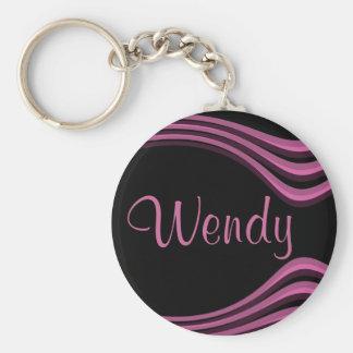 Customizable Wendy Basic Round Button Key Ring