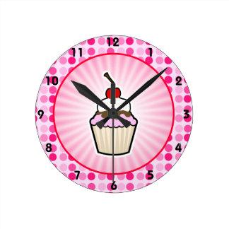 Cute Cupcake Round Clock