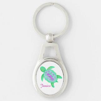 Cute turtle watercolor art name key ring
