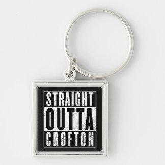 CWA- STRAIGHT OUTTA CROFTON KEY RING
