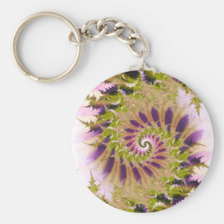 Cycle of Life Basic Round Button Key Ring