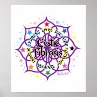 Cystic Fibrosis Lotus Print