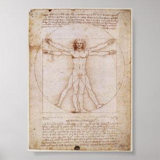 Da Vinci:Vitruvian Man Poster