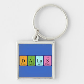 Dallas periodic table name keyring