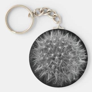 Dandelion keyring