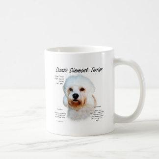 Dandie Dinmont Terrier History Design Coffee Mug