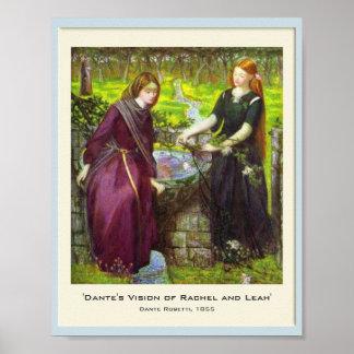 Dante s Vision of Rachel and Leah Posters