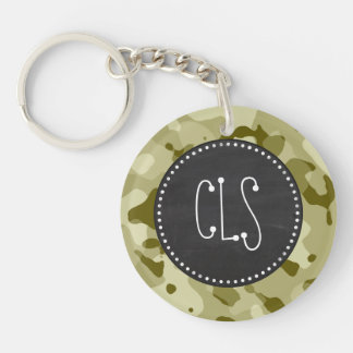 Dark Khaki Camo; Retro Chalkboard look Key Ring