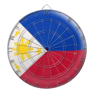 Dartboard with 6 darts Philippines flag