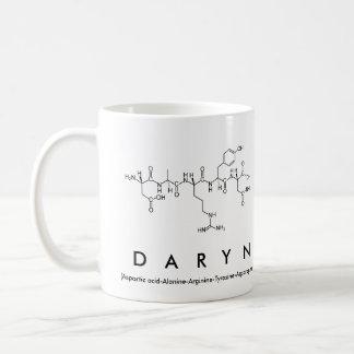 Daryn peptide name mug