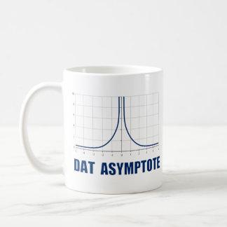 Dat Asymptote Mug