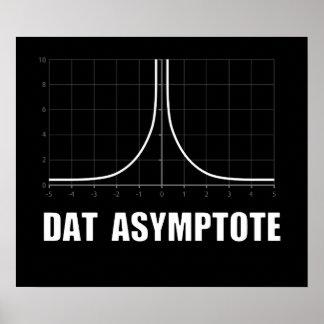 Dat Asymptote Poster