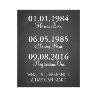 Dates To Remember Important Dates Print, Poster Canvas Print