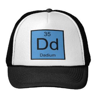Dd Dadium Element Cap