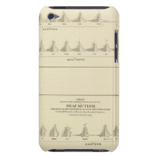 Deaf and Mutism, Statistical US Lithograph iPod Case-Mate Cases