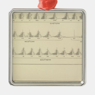 Deaf and Mutism, Statistical US Lithograph Silver-Colored Square Decoration