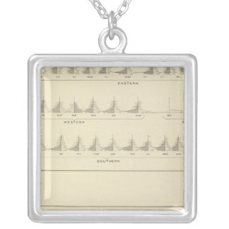 Deaf and Mutism, Statistical US Lithograph Silver Plated Necklace