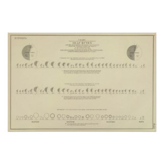 Deaf Mutes, Statistical US Lithograph 1870 Poster